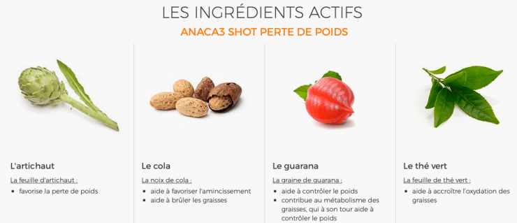 ingrédients anaca 3 shot minceur