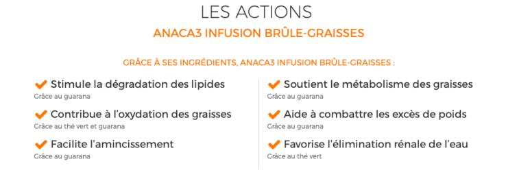 anaca3, brule graisse, brûle graisse, infusion minceur, anaca3 infusions