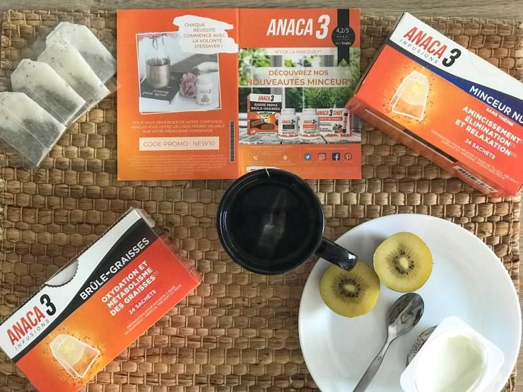ANACA3 INFUSION MINCEUR