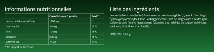 info nutri et ingredients