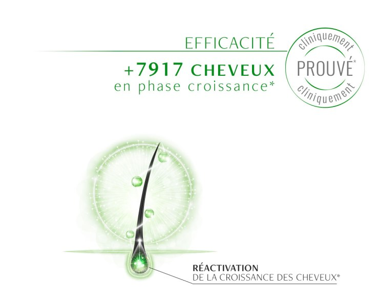 luxeol-serum-pousse-actions