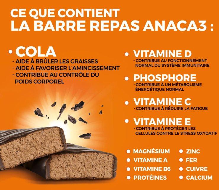 anaca3-barre-repas-brule-graisses-actions