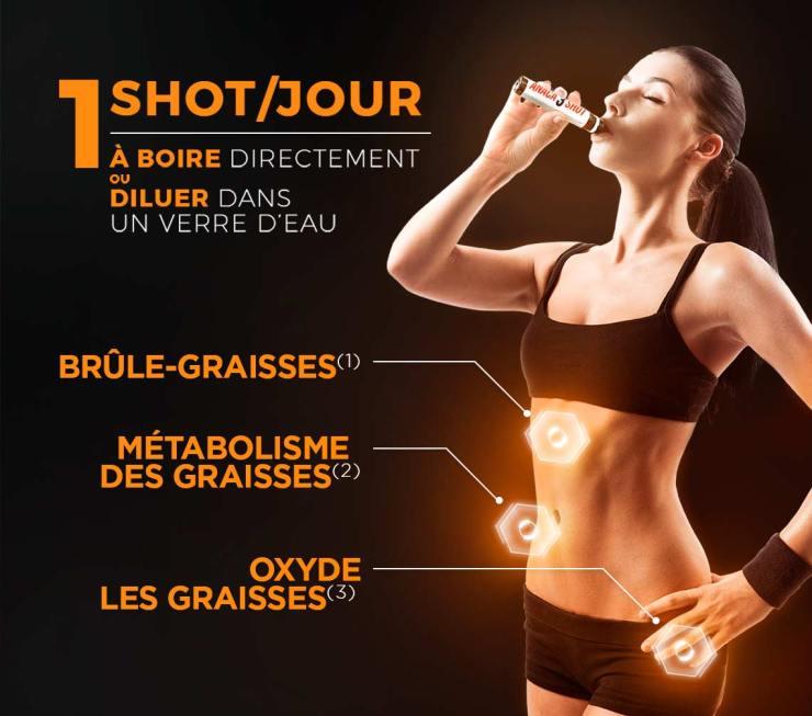 anaca3-shot-brule-graisses-actions