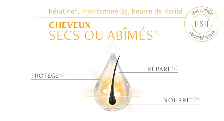 luxeol-masque-reparateur-actions